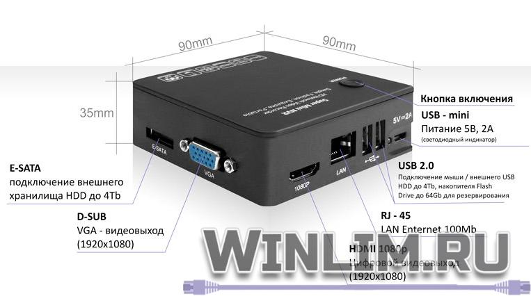Сетевой IP видеорегистратор Super mini nvr - 1