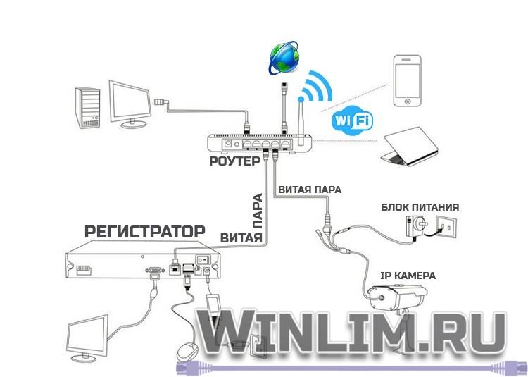 Комплект видеонаблюдения 4mini - 5720 - 1